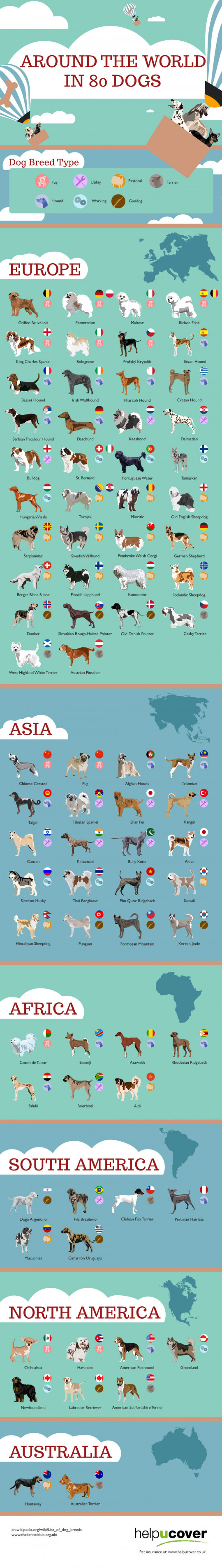Around the World in 80 Dogs
