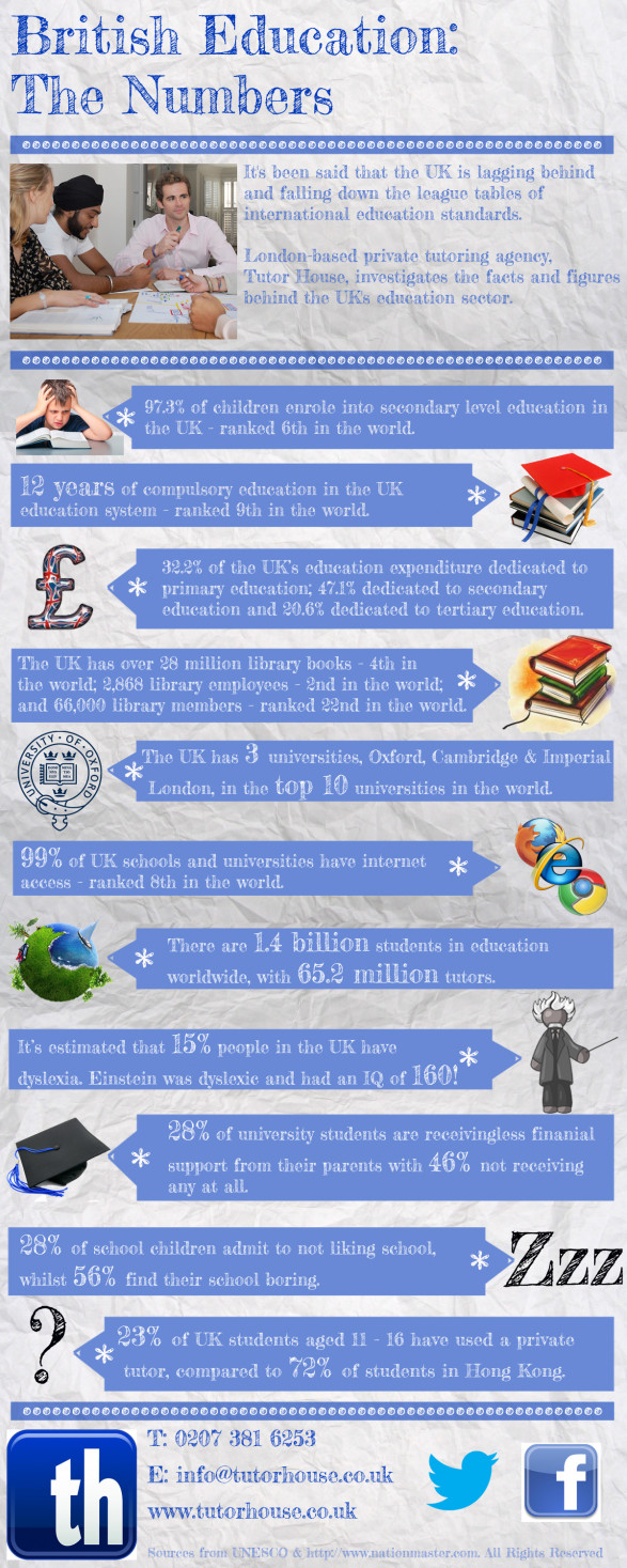British Education - The Numbers