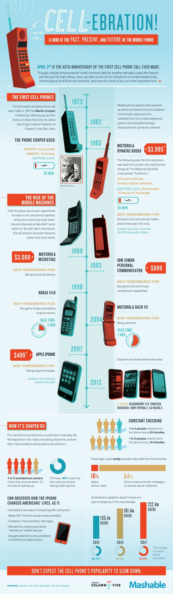 Cell-ebration! 40 Years of Cellphone History