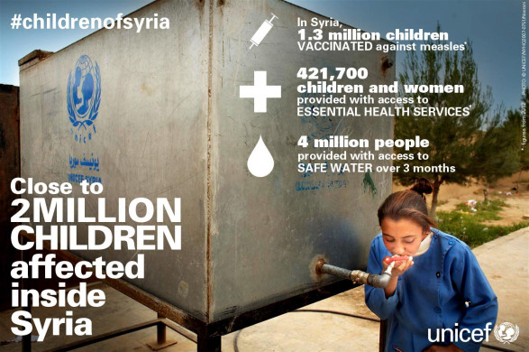 #childrenofsyria III