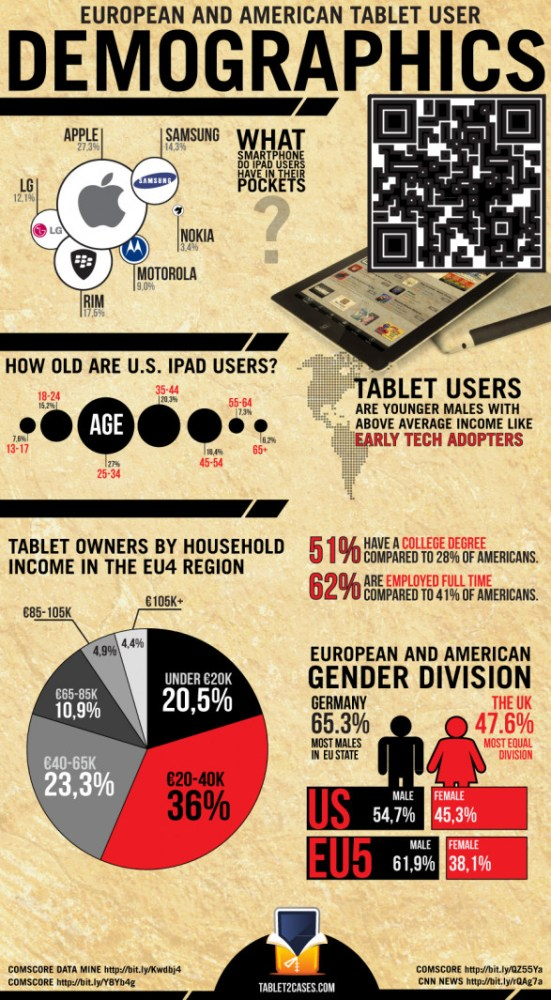 The World's First Tablet for Women? Oh, honestly!  (2/2)