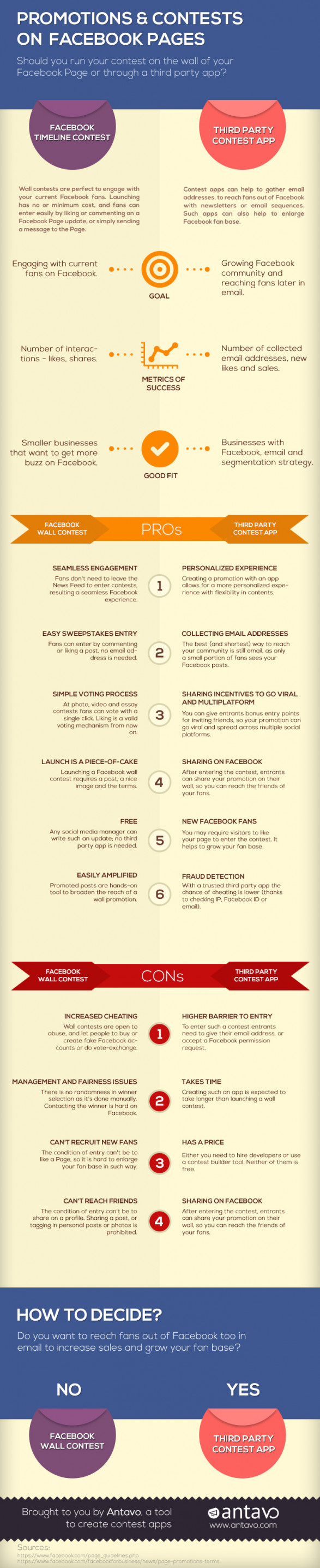 Facebook changes promotion guidelines - Timeline or 3rd party contests?
