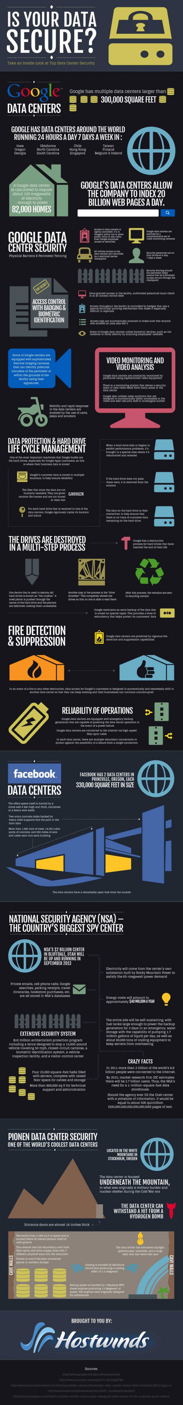 How Secure Is Your Personal Data in Light of PRISM?
