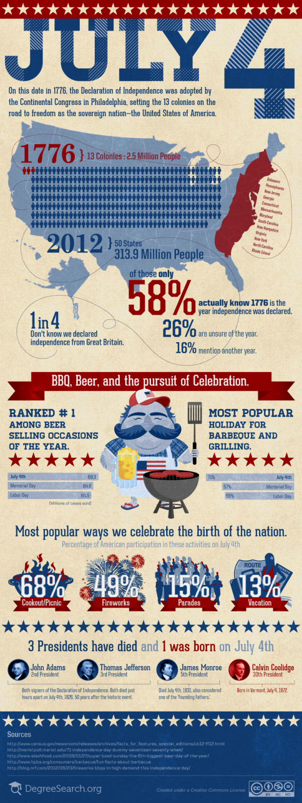 July 4th - BBQ, Beer, and the Pursuit of Celebration