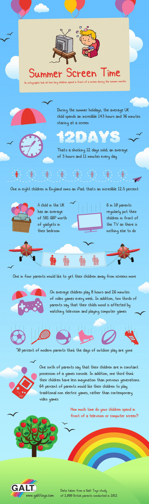 Kids Summer Screen Time