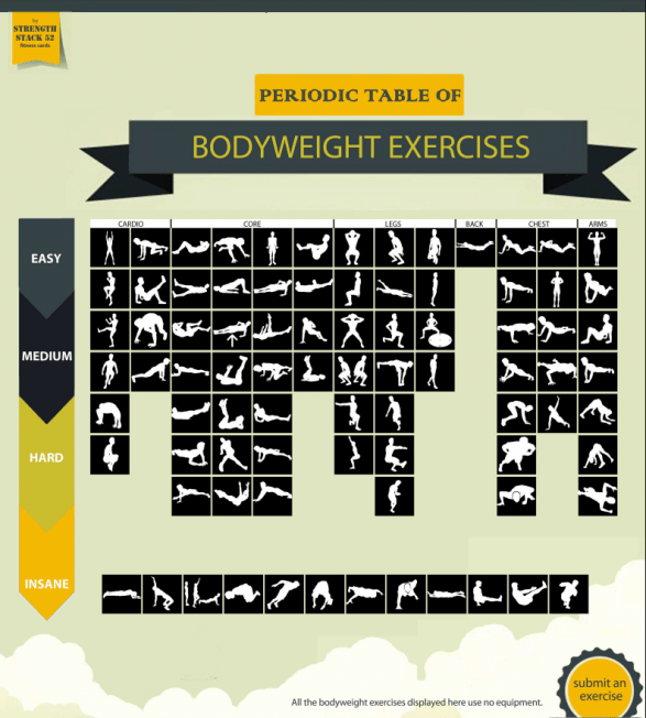 Periodic Table of Bodyweight Exercises (Clickable)