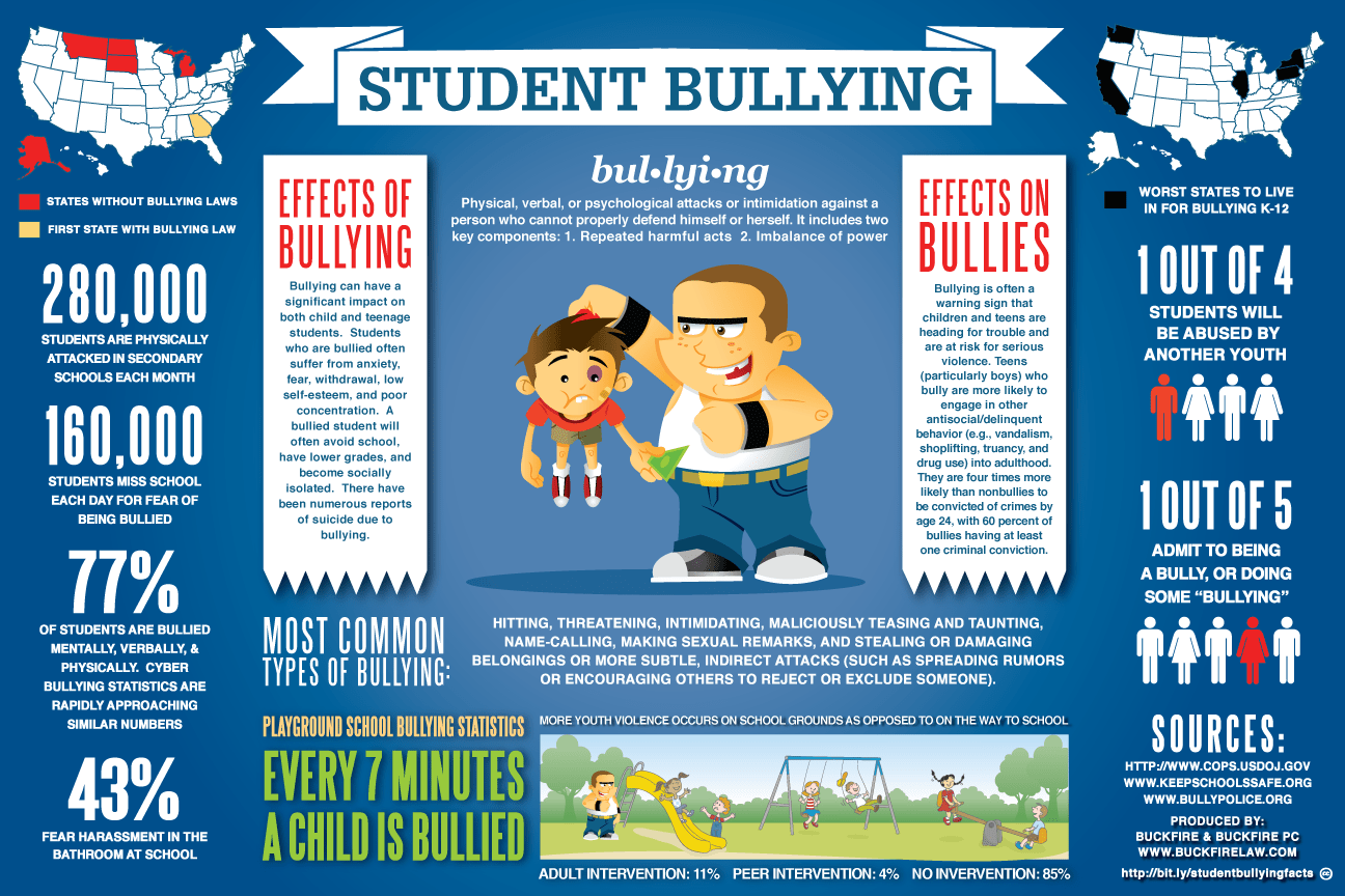 8 Tips To Protect Your Kids Against Bullying