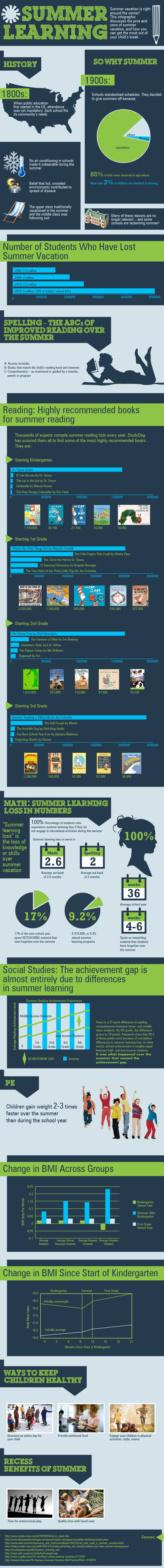 Summer learning - pros and cons