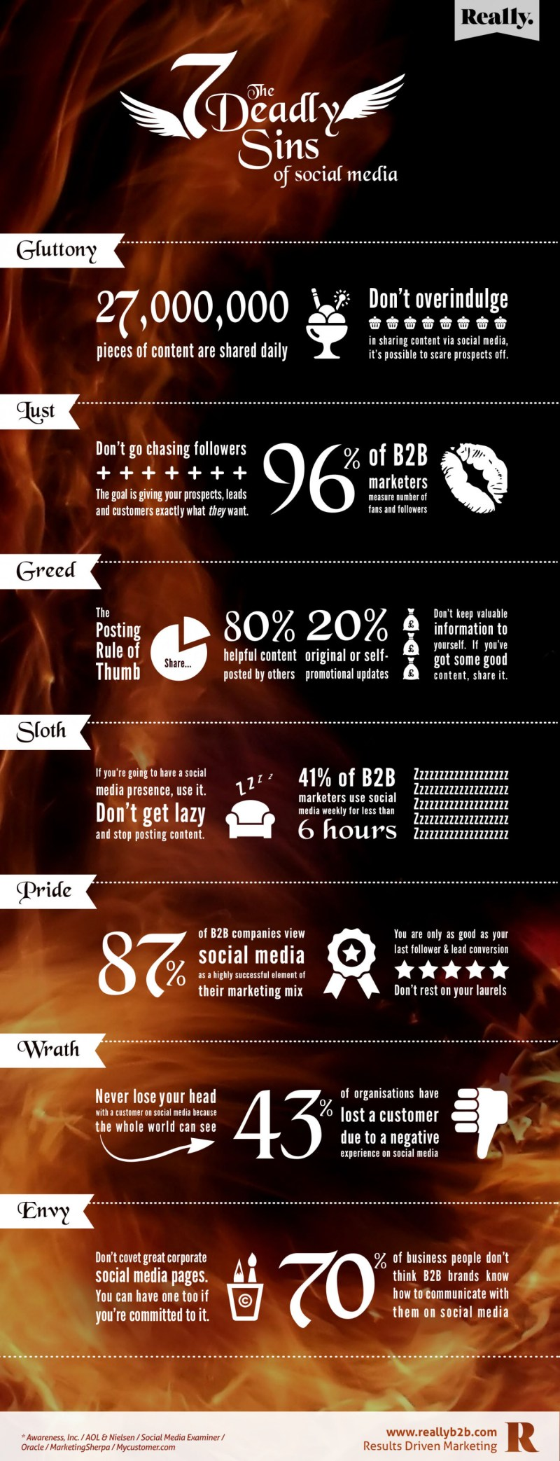 Infographic - The 7 Social Media Sins
