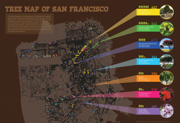 Tree Map of San Francisco
