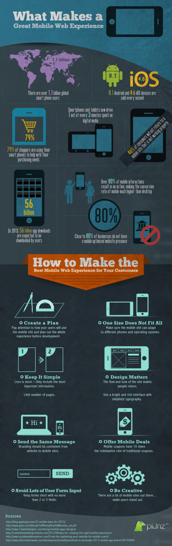 What Makes a Great Mobile Web Experience