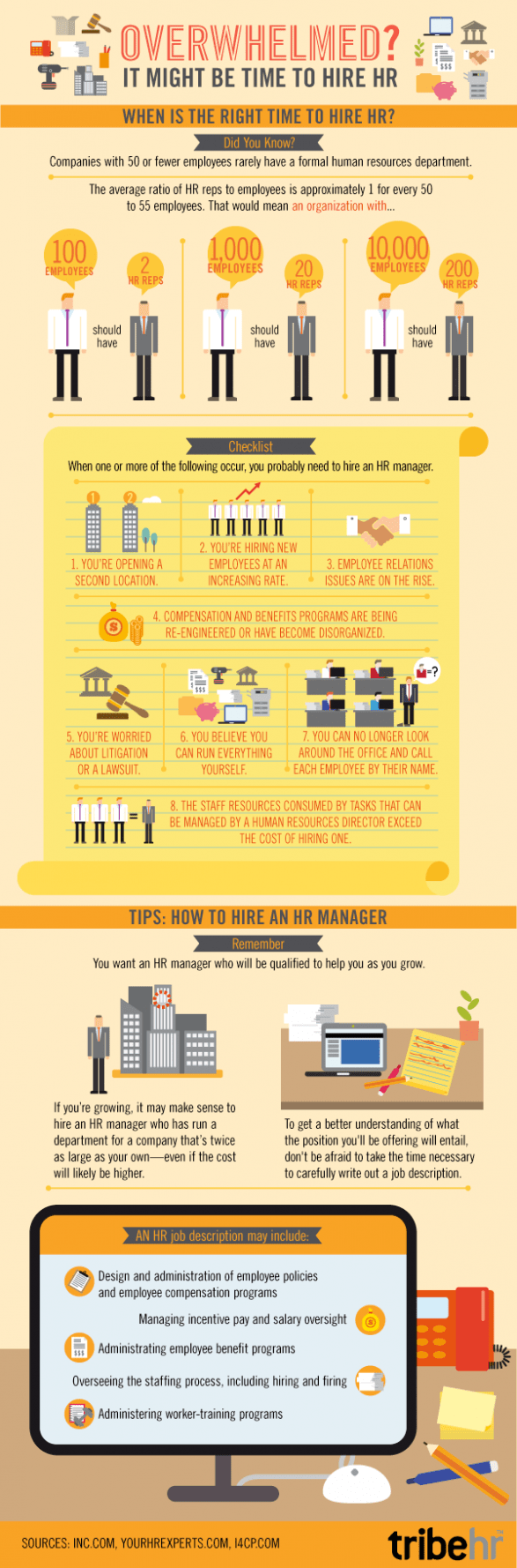 When To Hire An HR Manager
