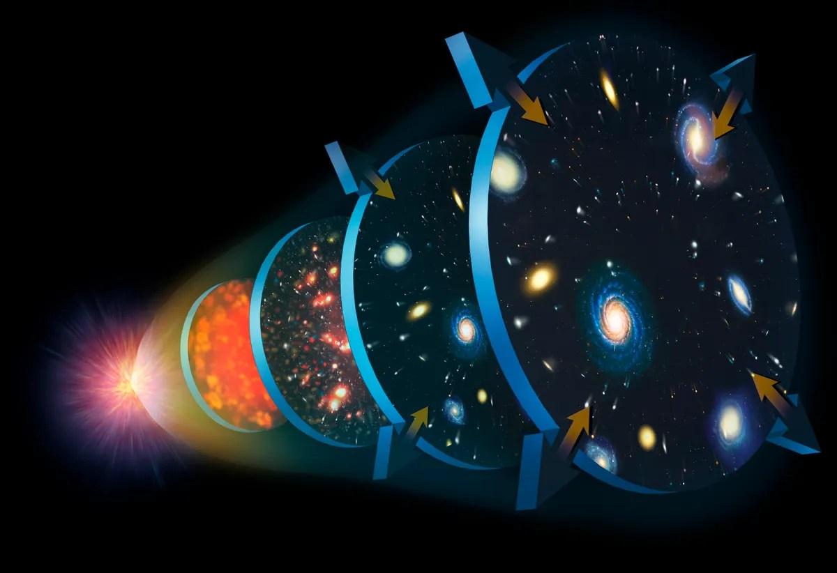 Supercomputer successfully simulates a universe just after the Big Bang