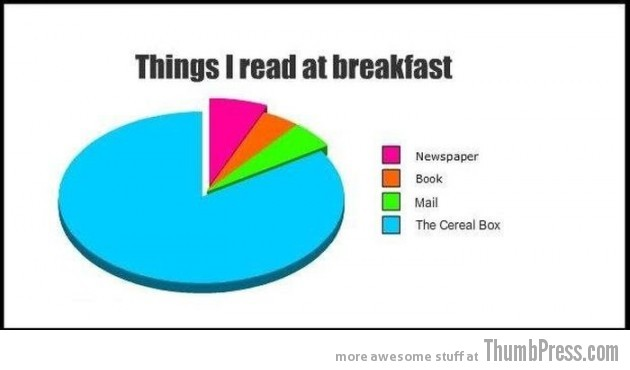 002 630x370 23 Hilarious Graphs That You Can Relate To
