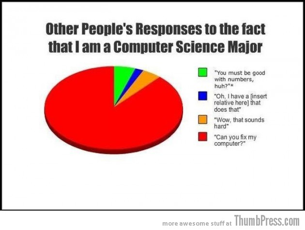 010 630x474 23 Hilarious Graphs That You Can Relate To