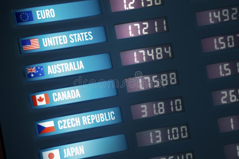 Currency Exchange Display Board Foreign Money Rate Stock
