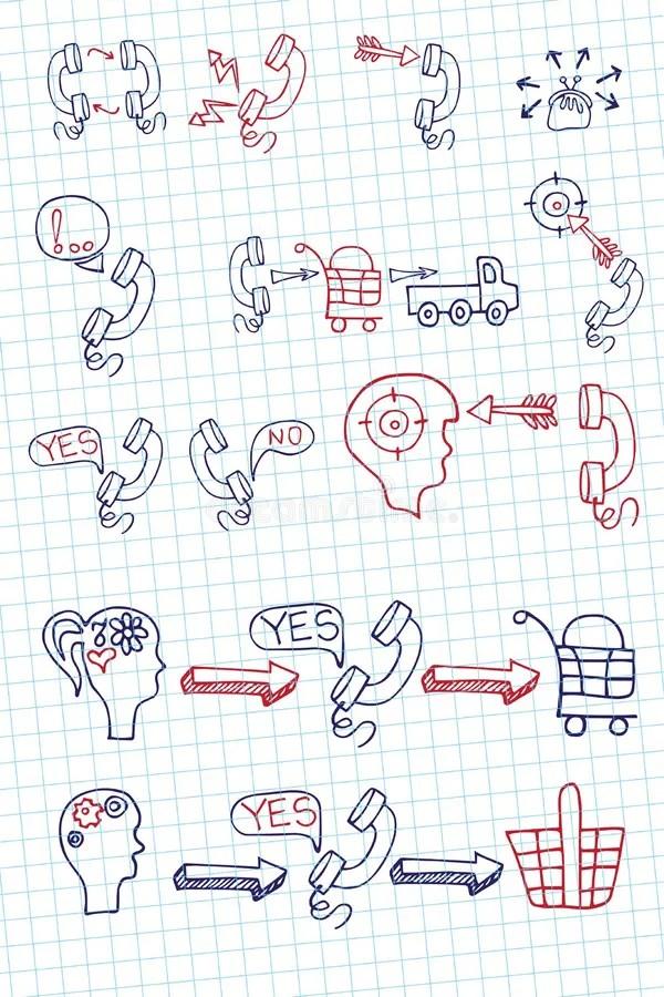Doodle Scheme Main Activities Telephone Marketing Stock Vector