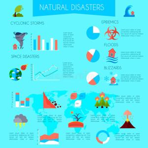 Natural Disasters Infographic Poster Stock Vector  Image