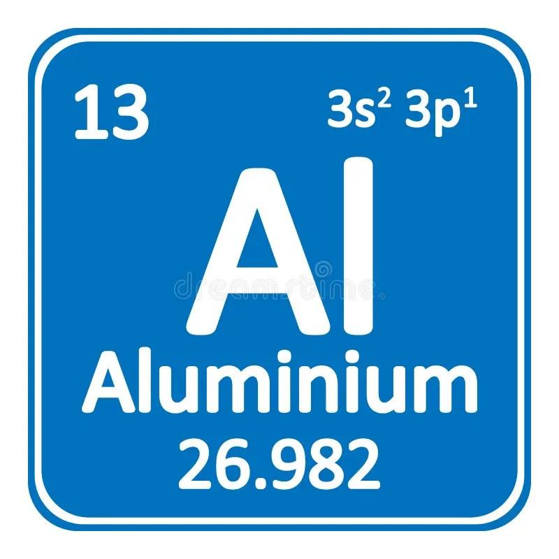 Aluminum periodic table urtaz Choice Image