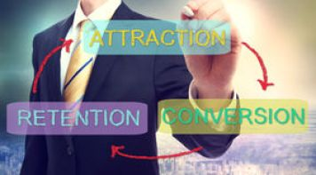 Attraction, Conversion, Retention Business Concept Stock Photos