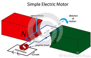 Simple Electric Motor Illustration Stock Photos  Image: 35924033