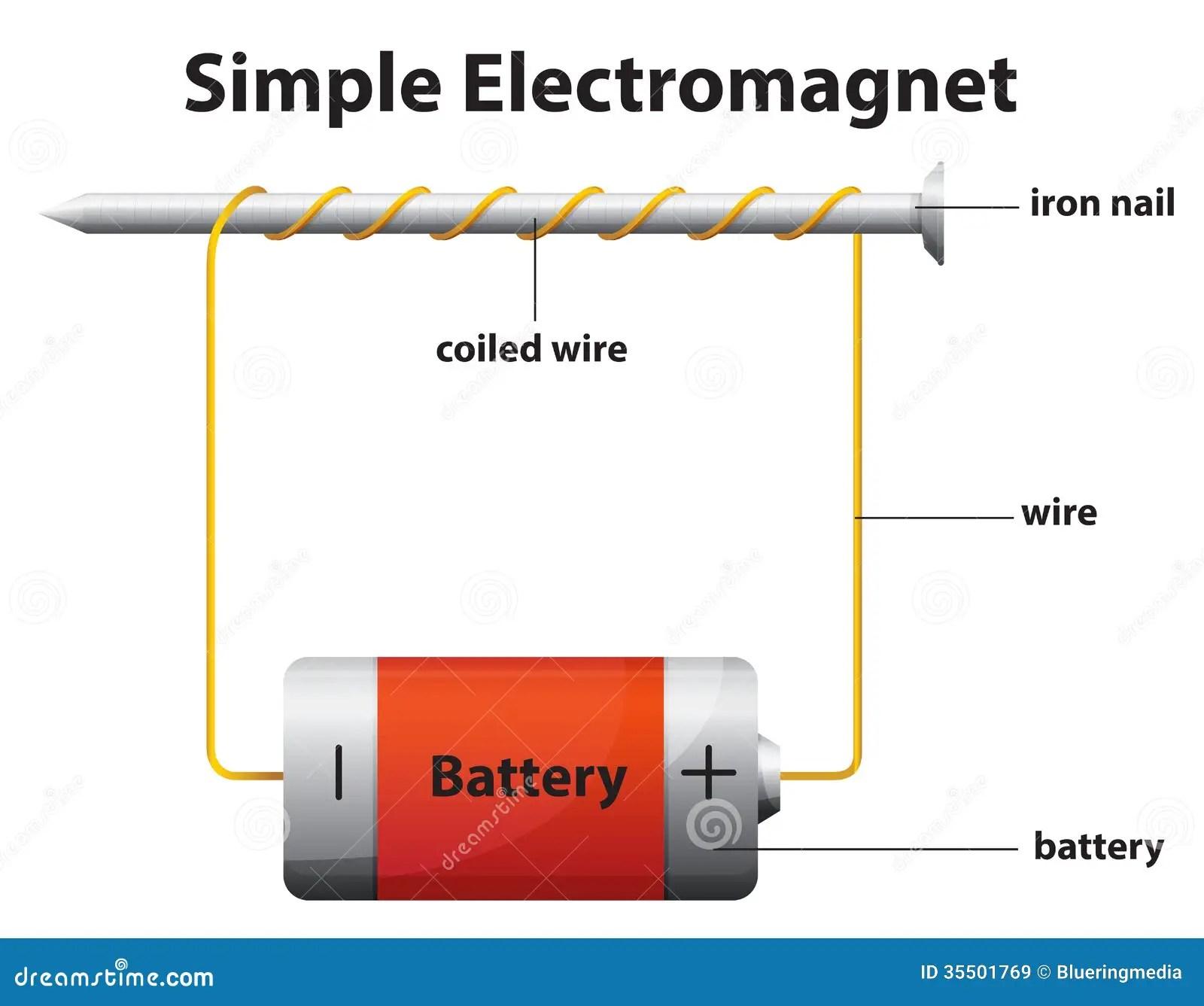 Electro Aimant Simple Images Libres De Droits
