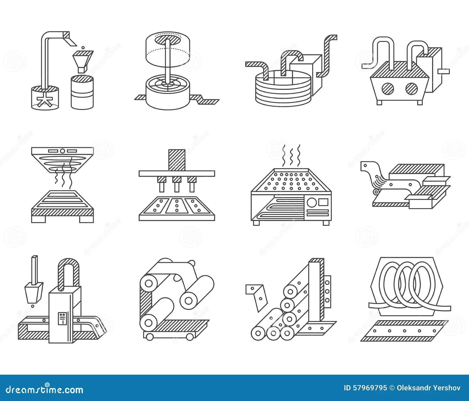 Icones Para A Industria De Transformacao Alimentar