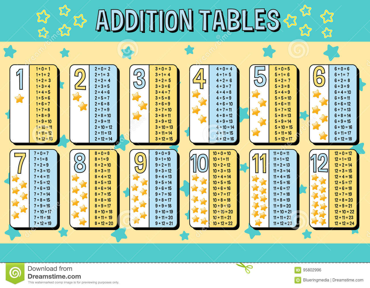 Addition Tables Chart With Blue And Yellow Stars