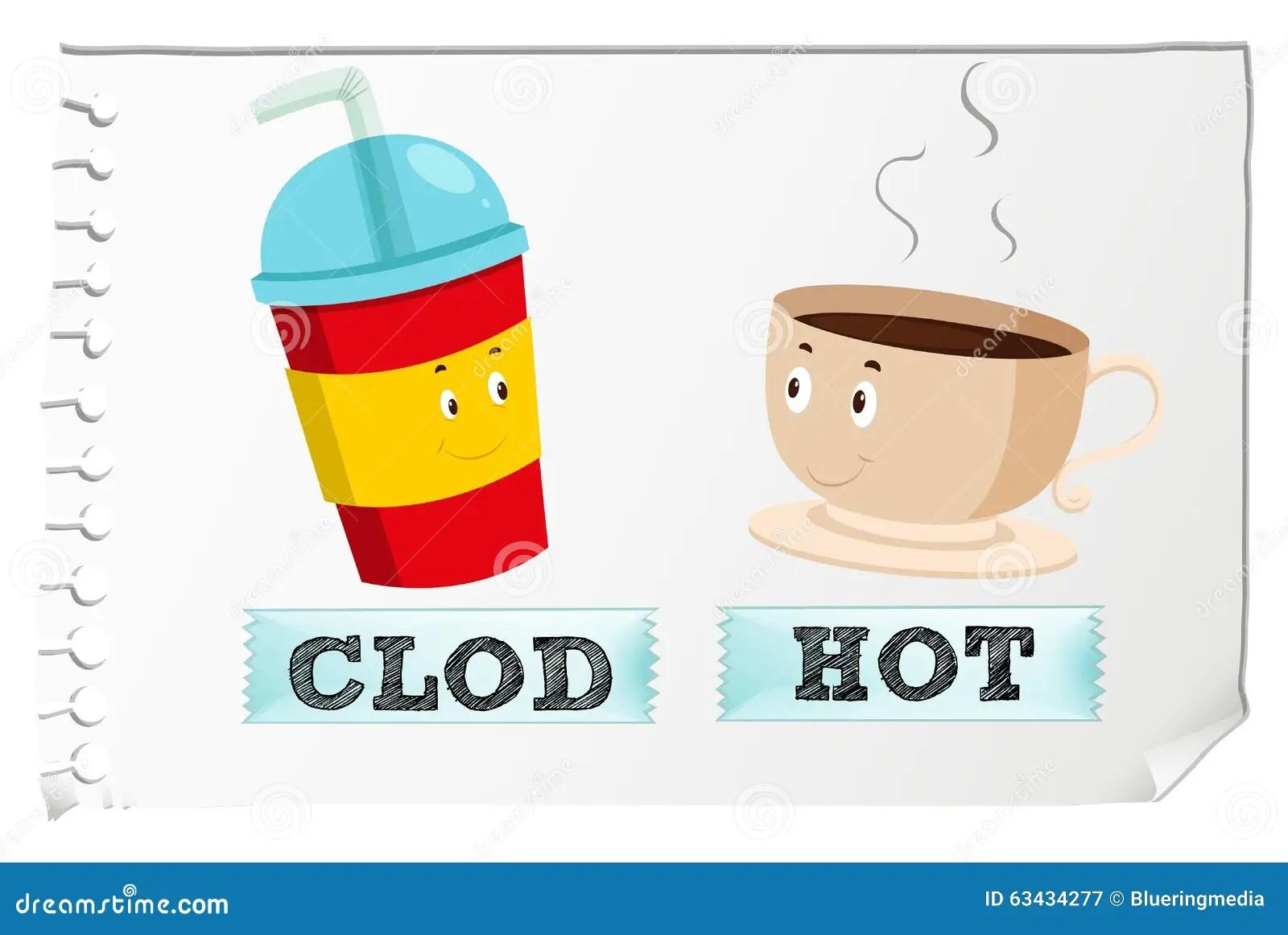 Adjetivos Opuestos Frios Y Calientes Ilustracion Del