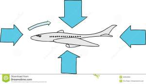 Airfoil Plane Diagram stock vector Image of vector