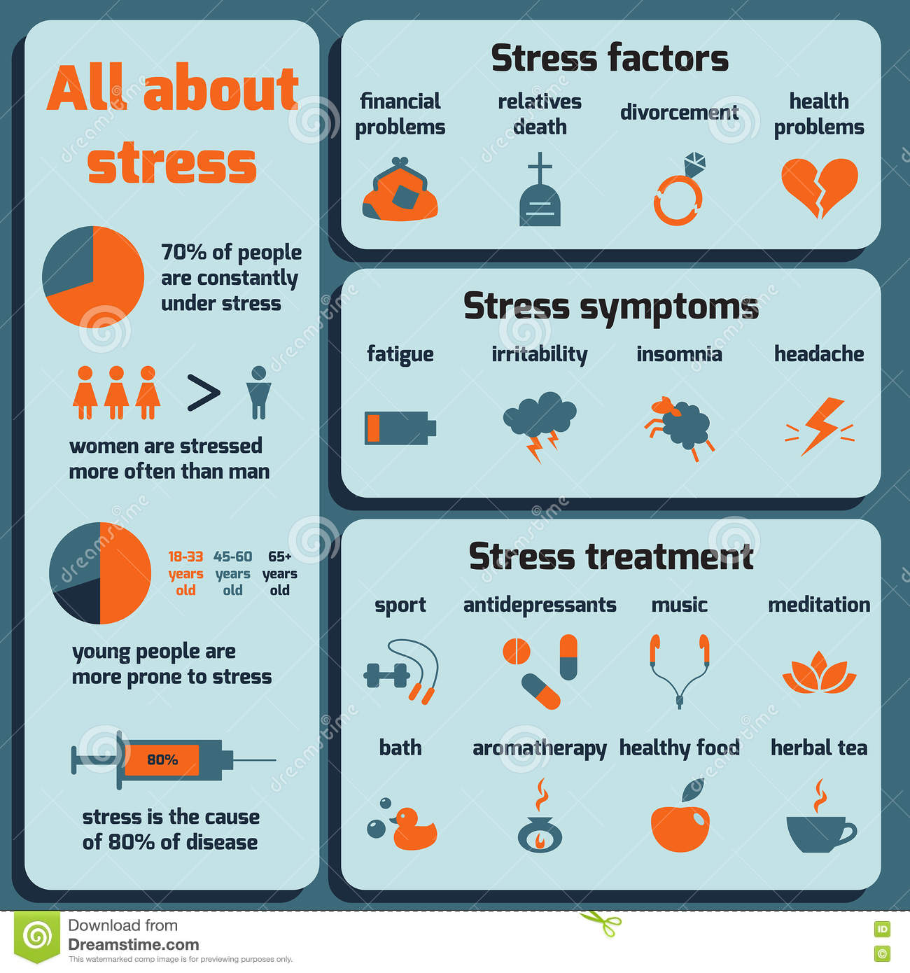 All About Stress Stock Illustration Illustration Of