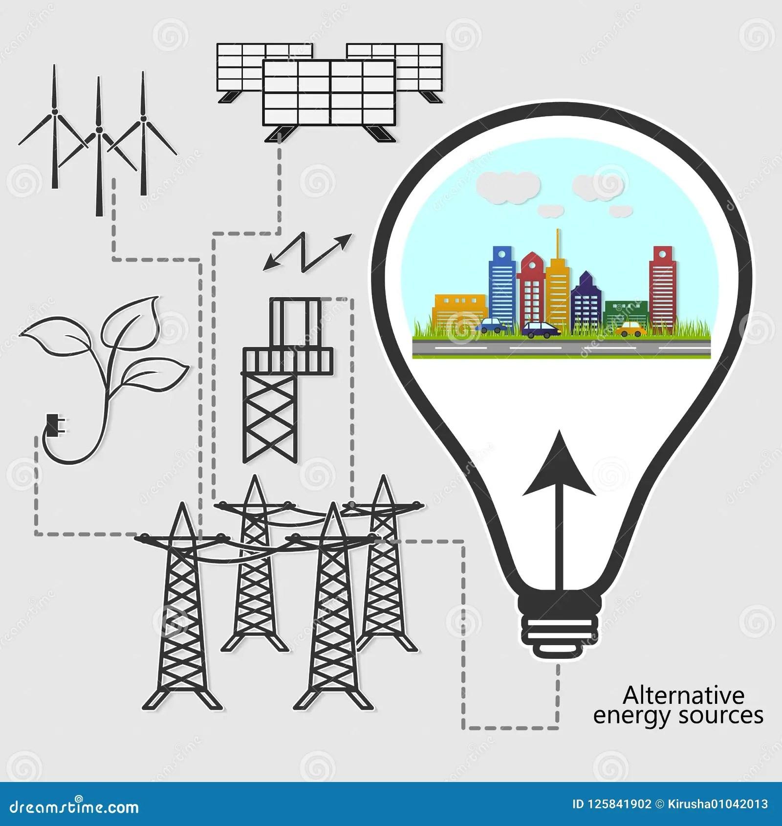 Alternative Energy Sources Ecological Concept Stock