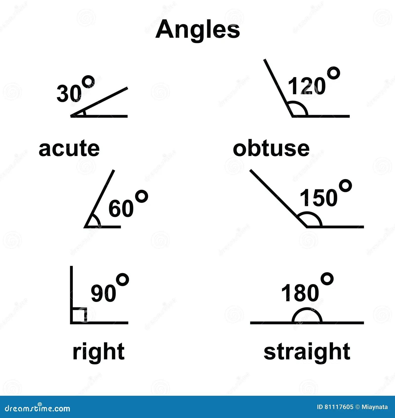Angles Geometric Acute Obtuse Straight Stock Vector