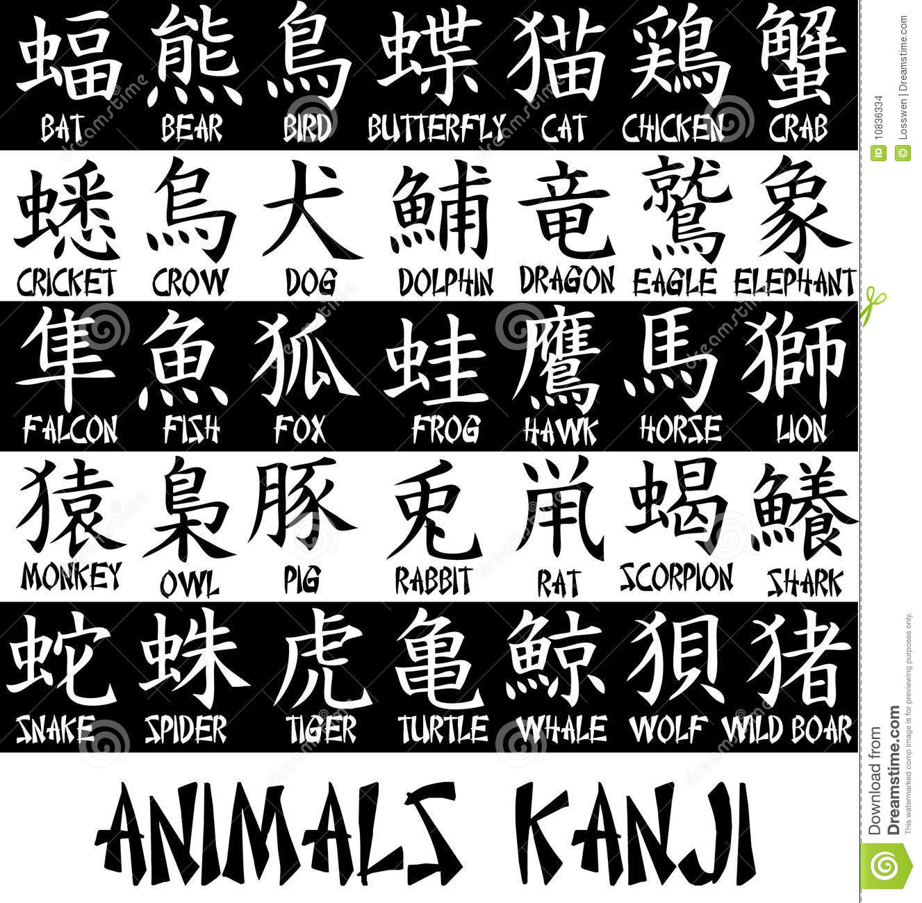 Alphabet All Words Chinese