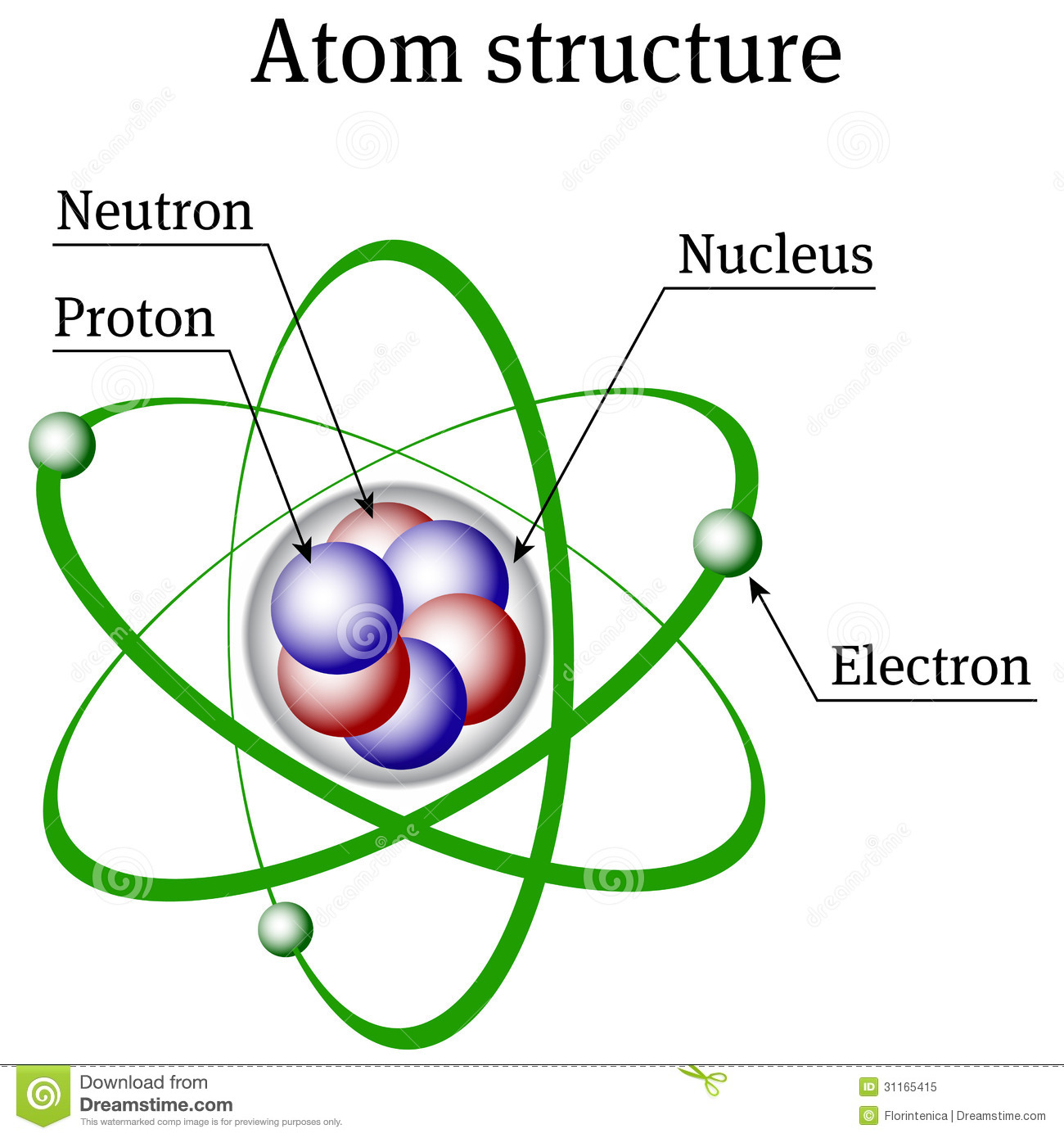 Atom Structure Stock Vector Illustration Of Atomic