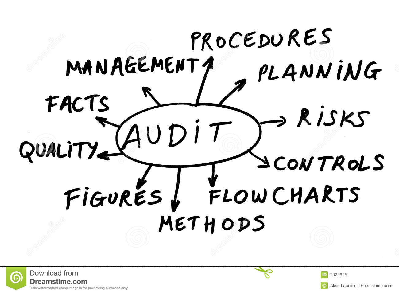 Audit Abstract Royalty Free Stock Photo