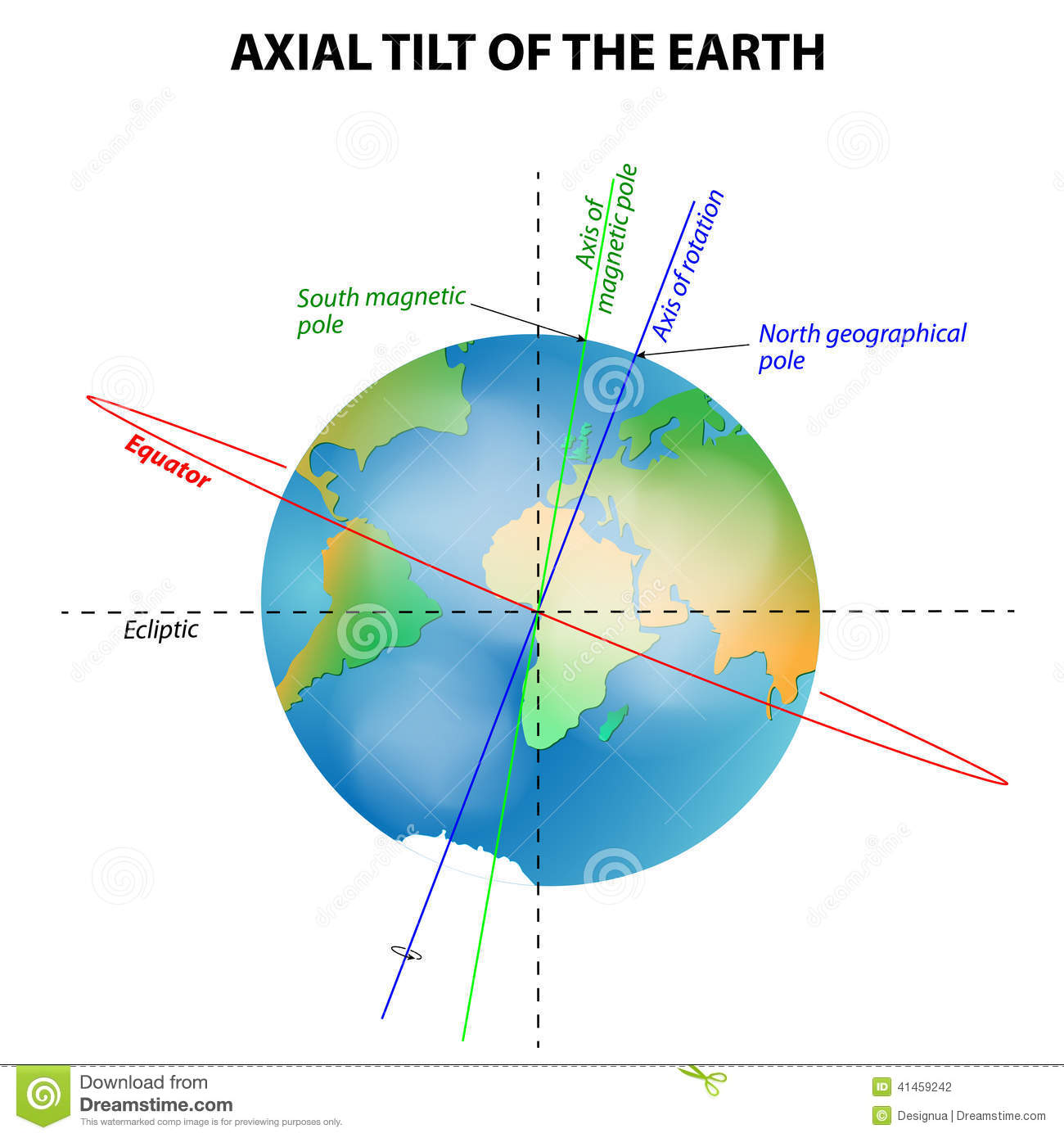 Axial Tilt Of The Earth Stock Vector
