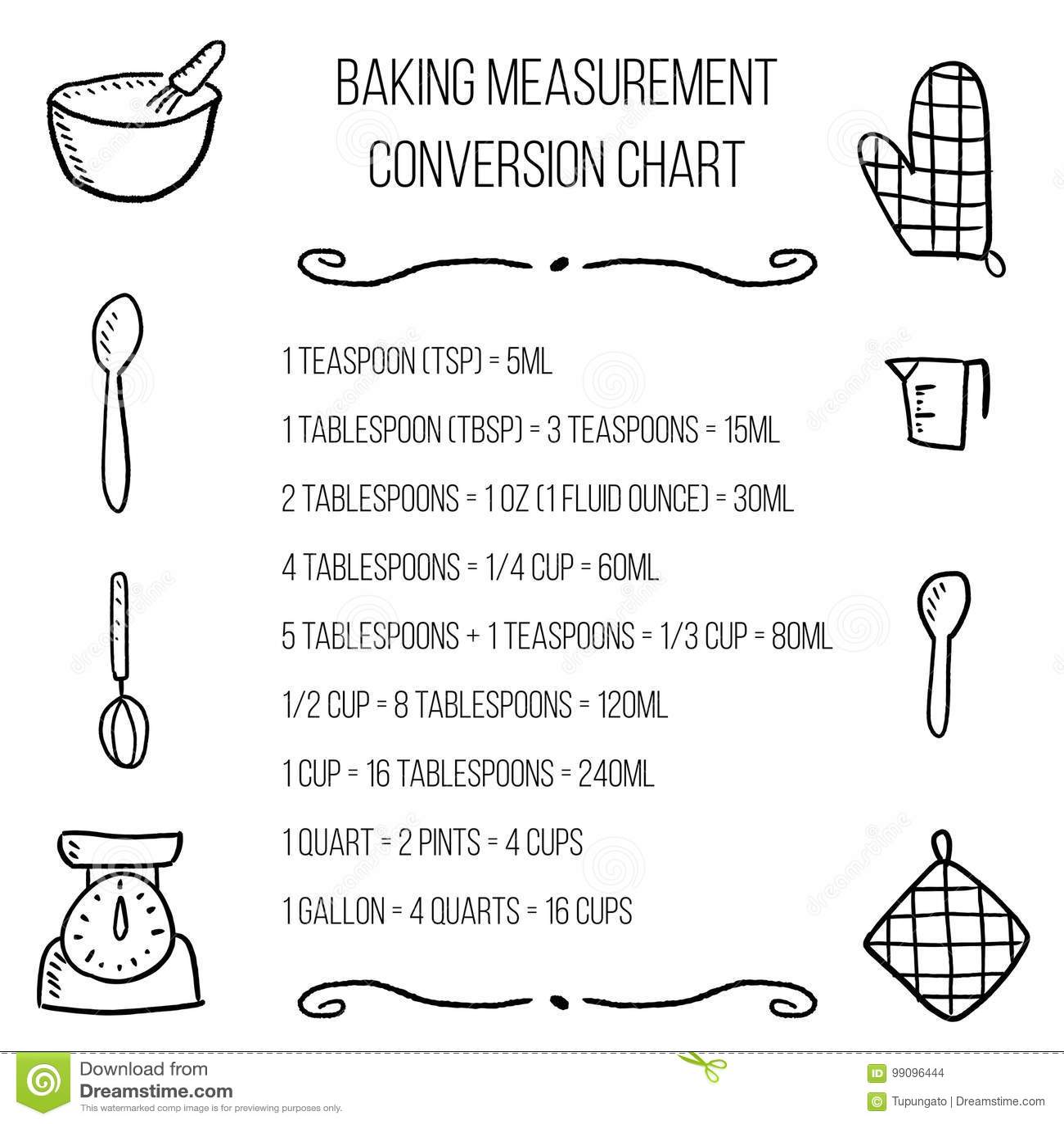 Baking Units Conversion Stock Vector Illustration Of