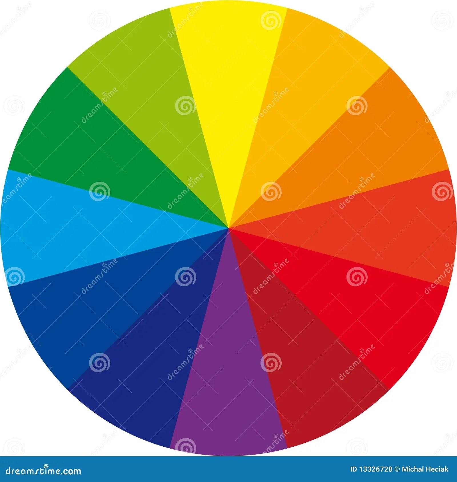 Basic Color Wheel Royalty Free Stock Photos