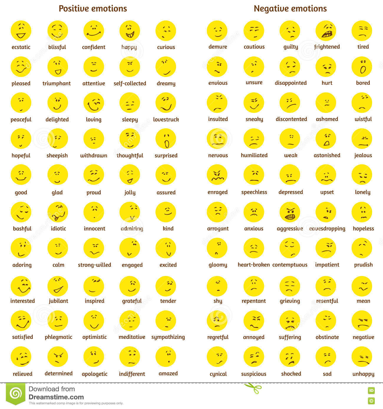 A Big Set Of Doodle Yellow Faces With Positive And