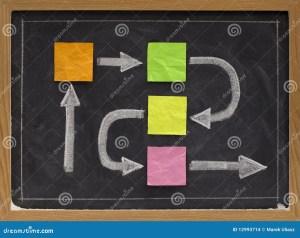 Blank Flowchart Or Timeline On Blackboard Stock Photo