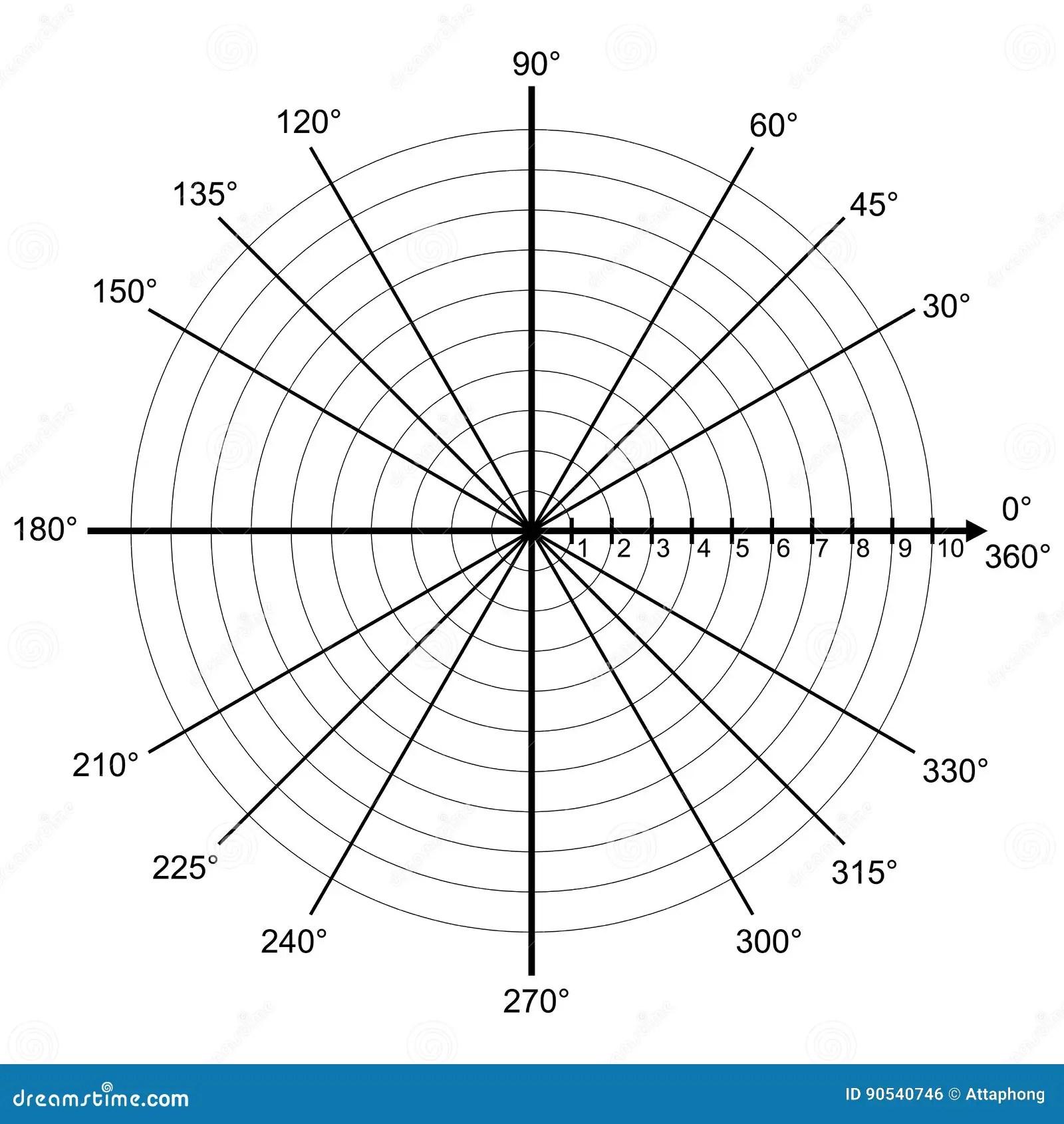 Blank Polar Graph Paper