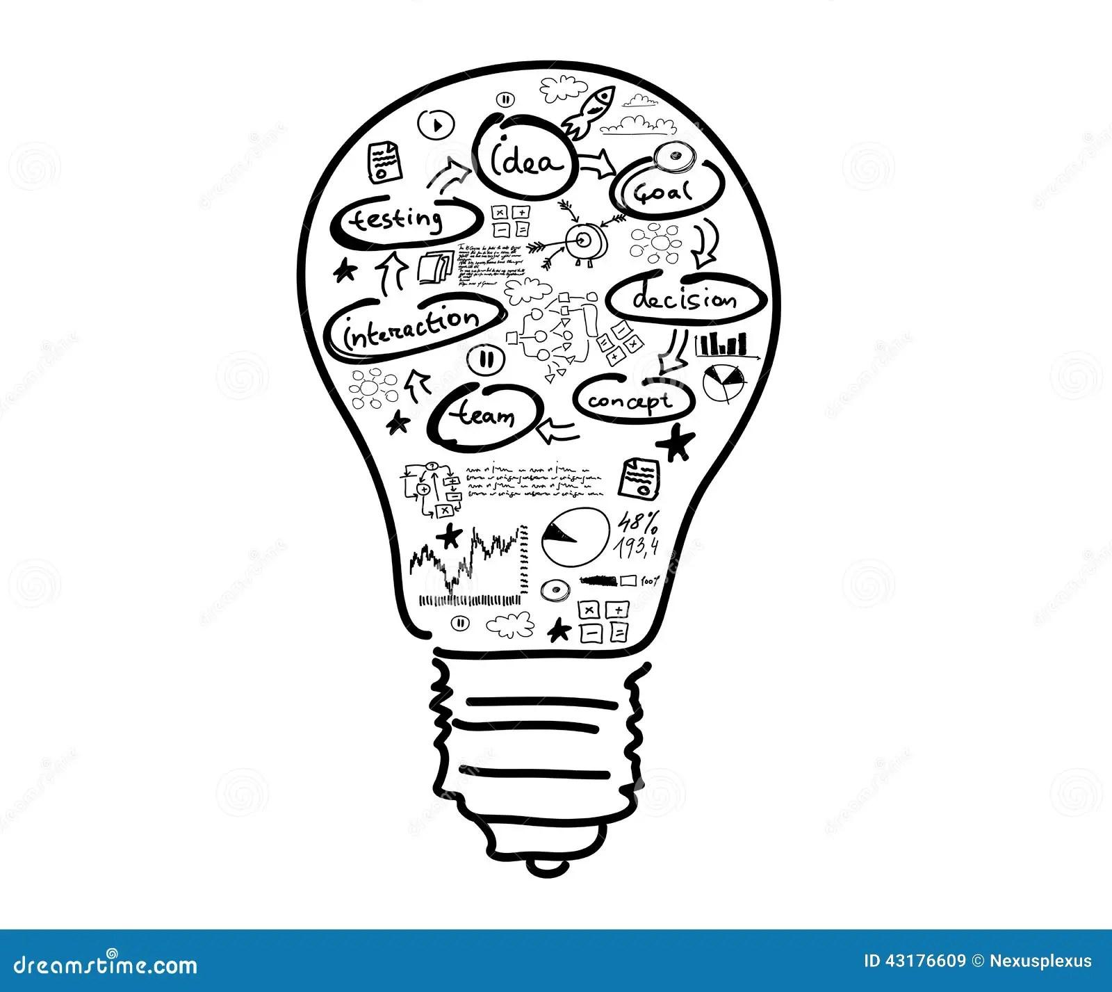 Business Ideas Stock Image Image Of Benefit Lightbulb