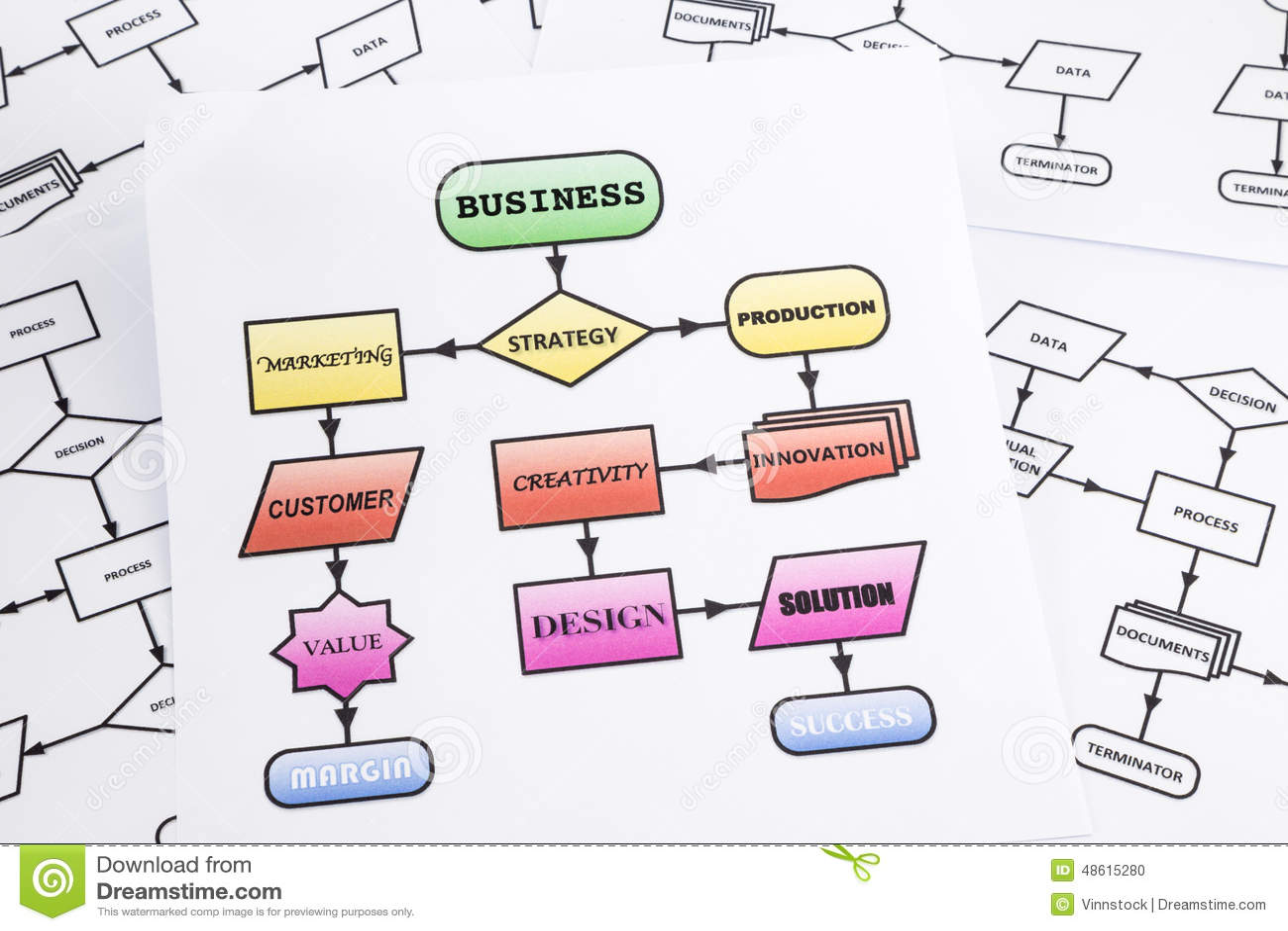 Business Processysis Flow Chart Stock Photo