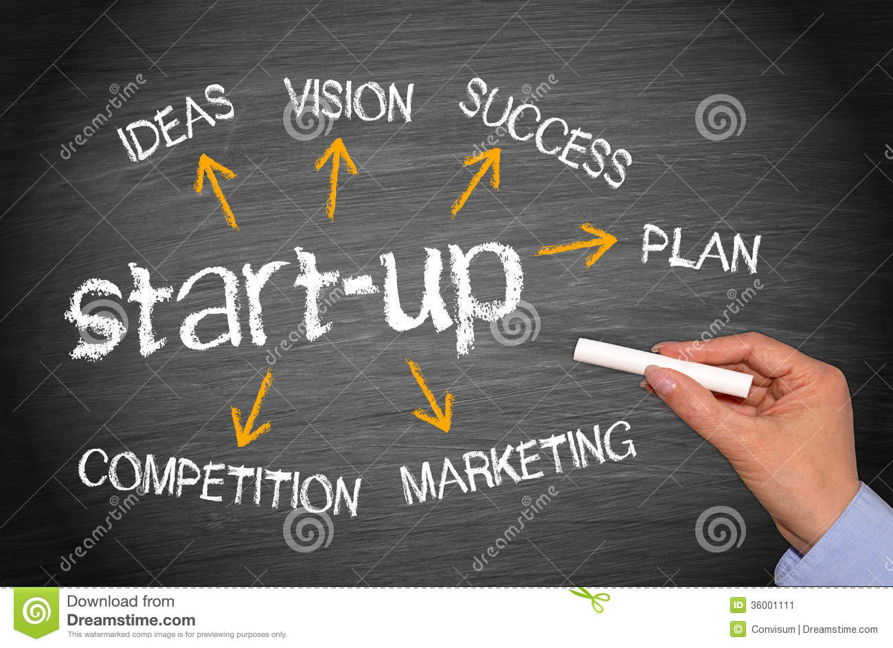 Business Start Up Concept Stock Image Image 36001111
