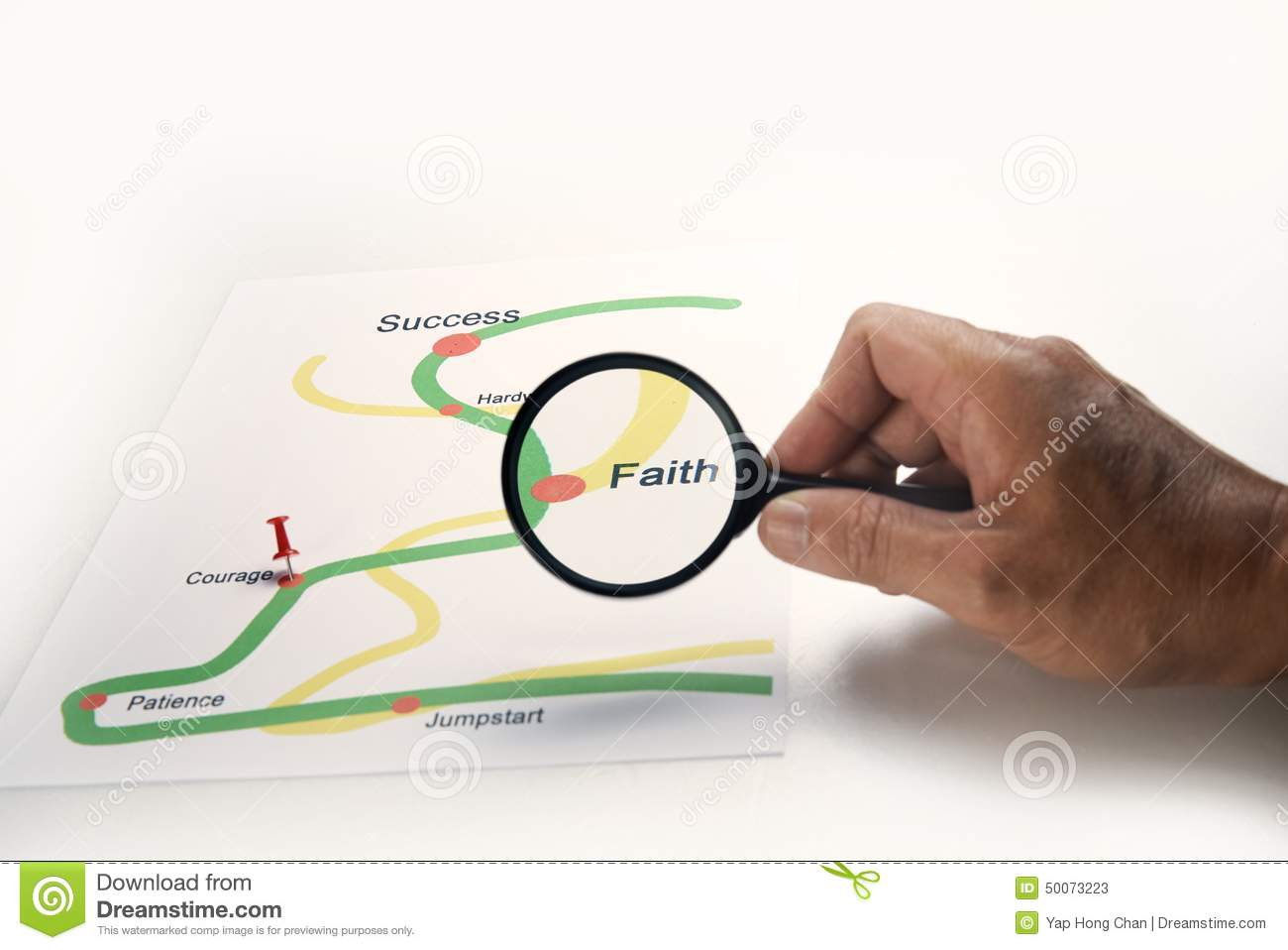 Business Success Road Map Stock Image Image Of Jumpstart