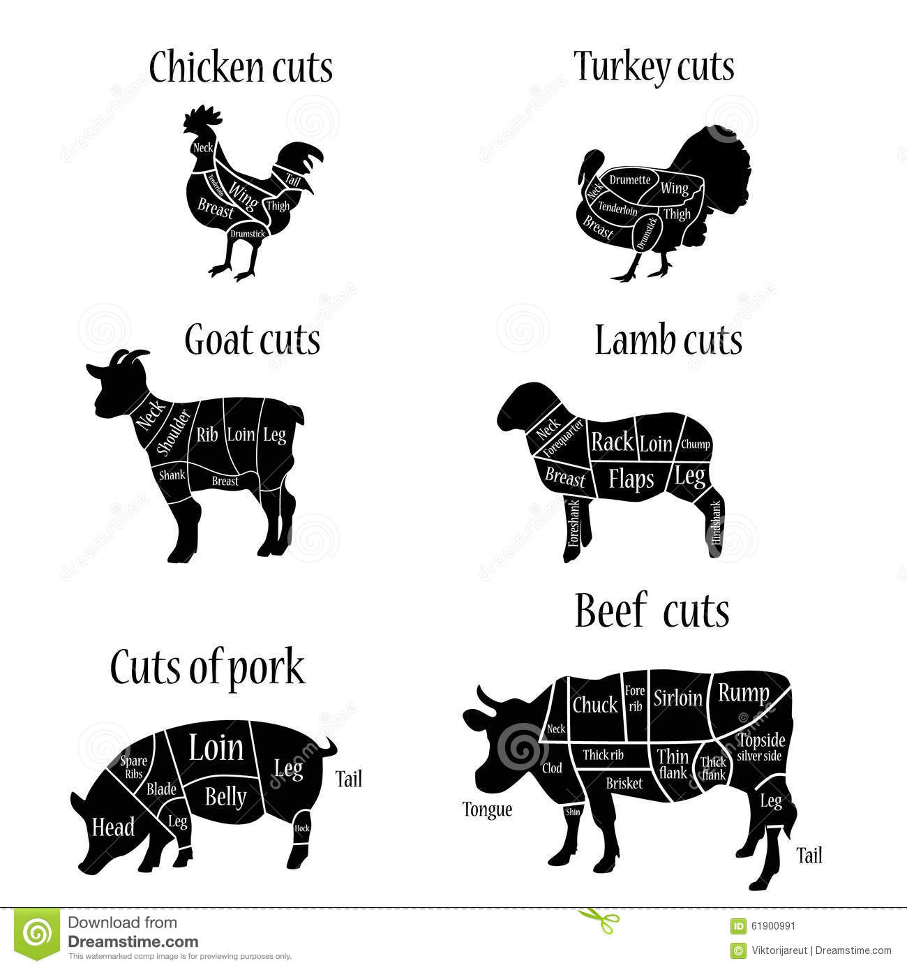 1 2 Beef Butchering Diagram