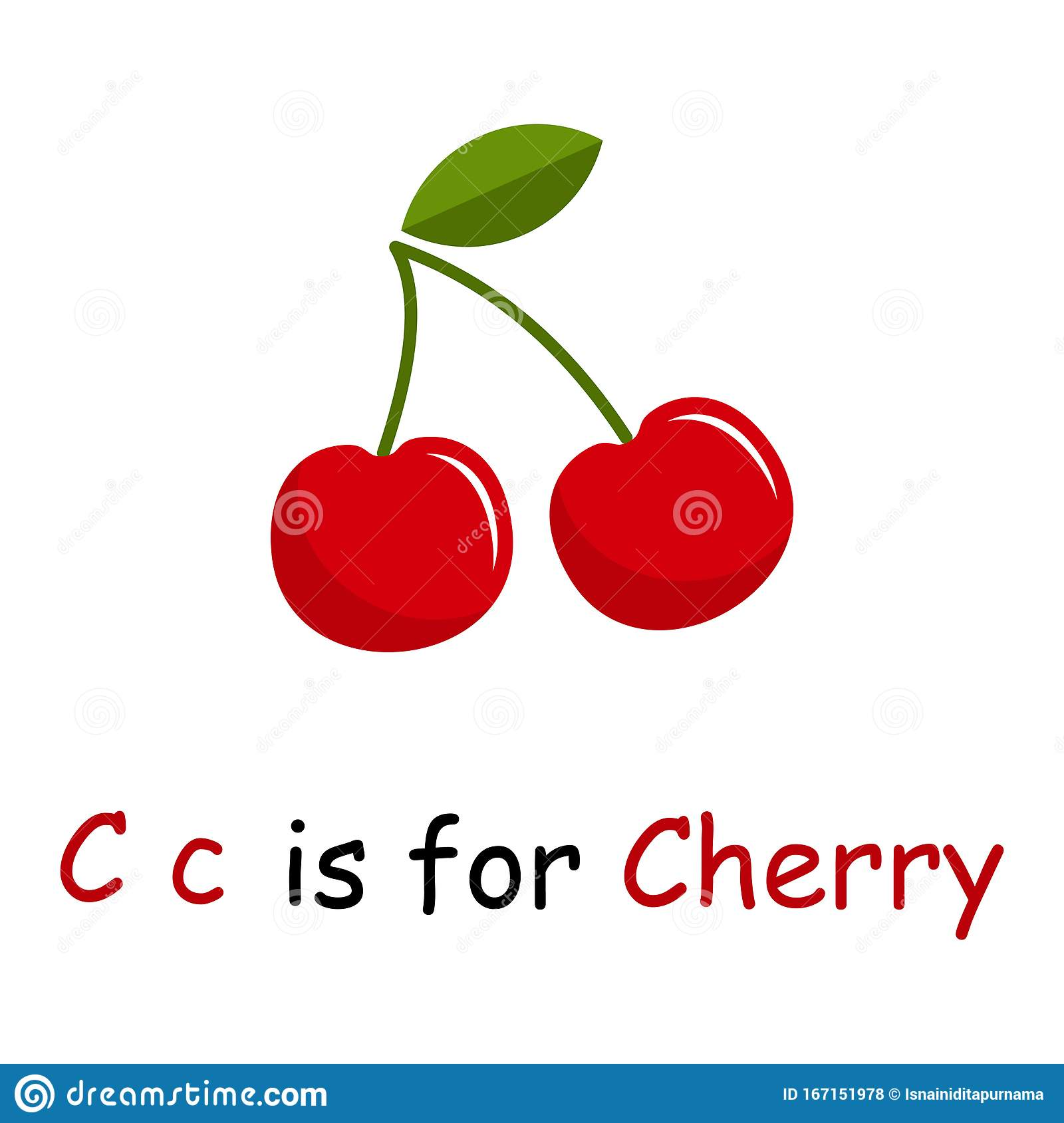 C Alphabet Is For Cherry Fruits Coloring Colorful For