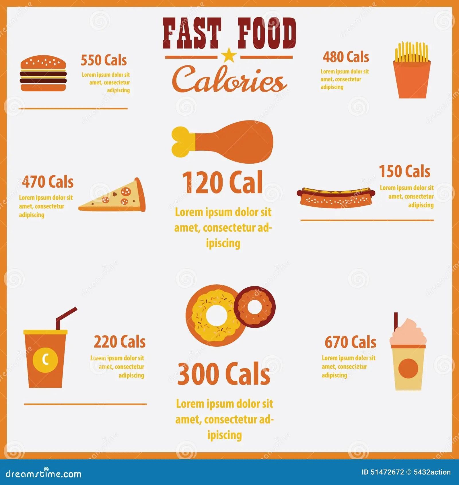 Calories Infographic D Aliments De Preparation Rapide De