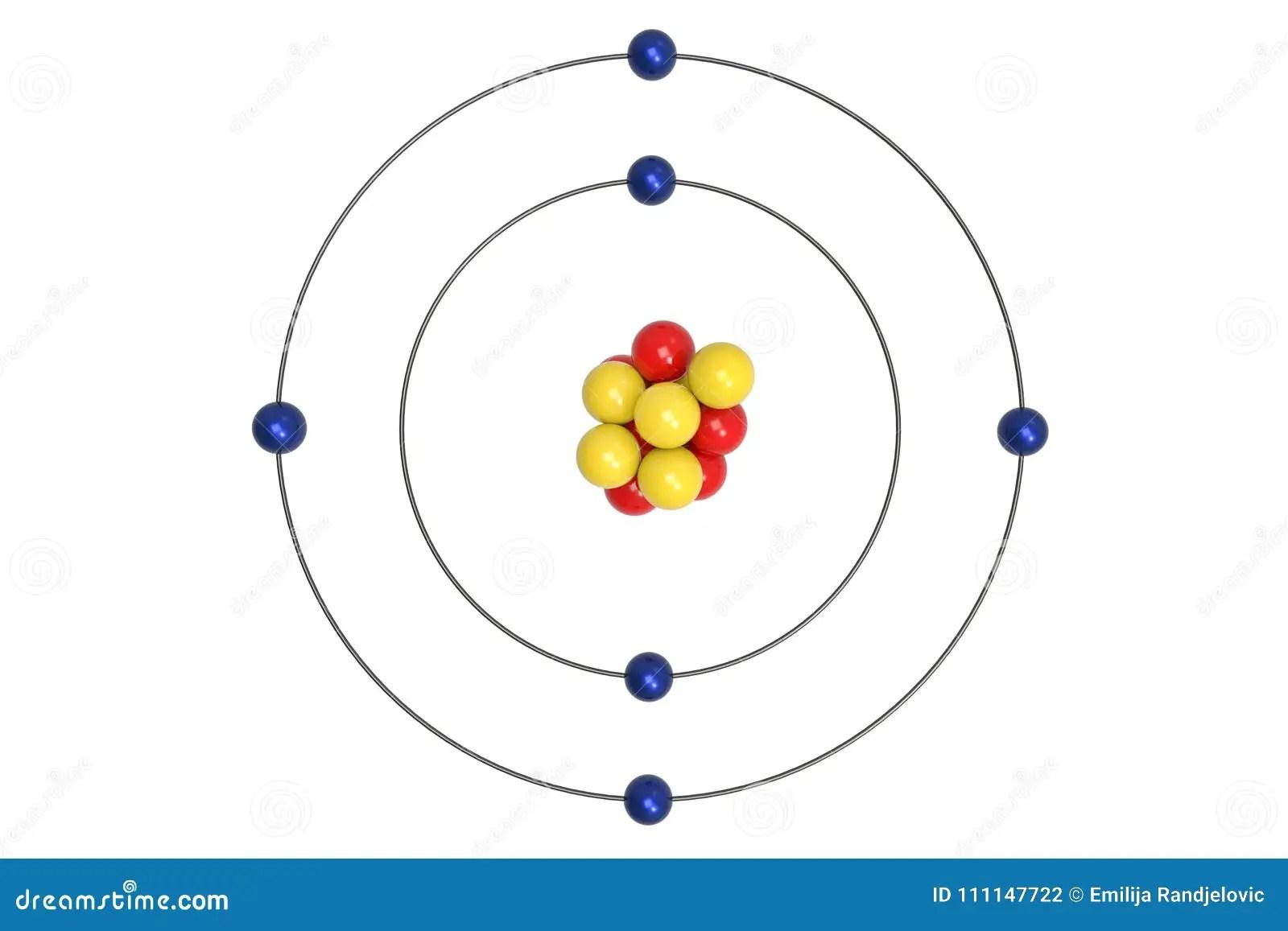 Carbon Atom Bohr Model With Proton Neutron And Electron